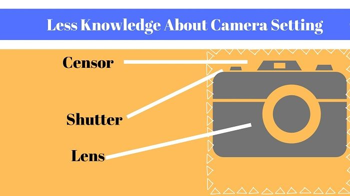 Most Common Mistakes of Photography