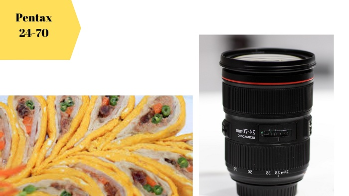 Best Food Photography Lenses