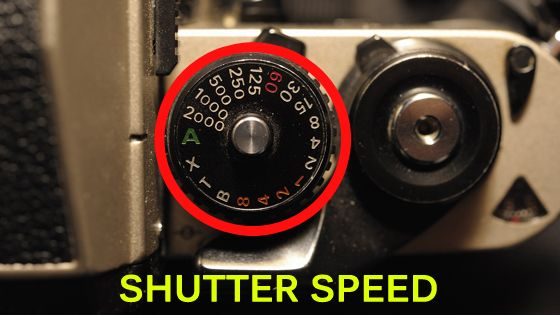 Shutter speed for portraits