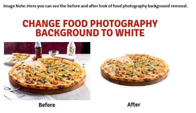 change food photography background to white